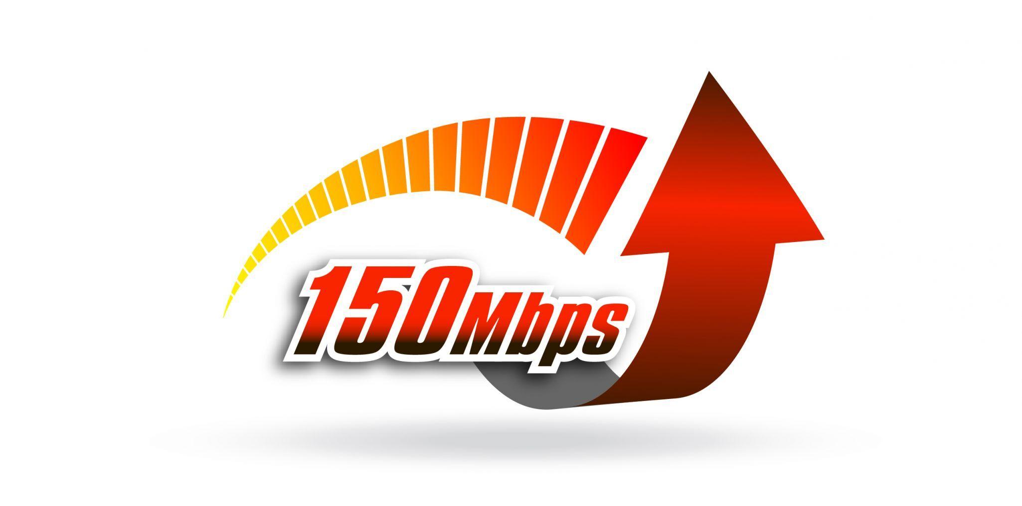 150Mbps