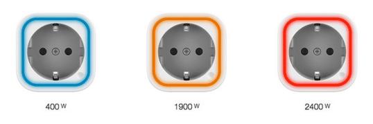 Illustration de l'anneau coloré de la prise Smart Switch 6