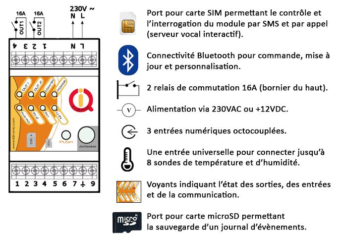 Description du module Rail-DIN pilotable