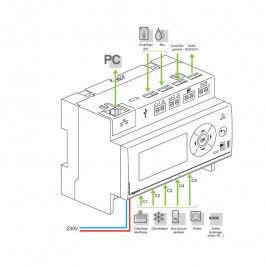 Ecocompteur résidentiel compatible RT2012 - Legrand