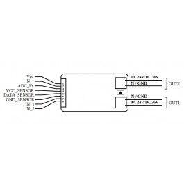 Module universel E/S wifi - Shelly